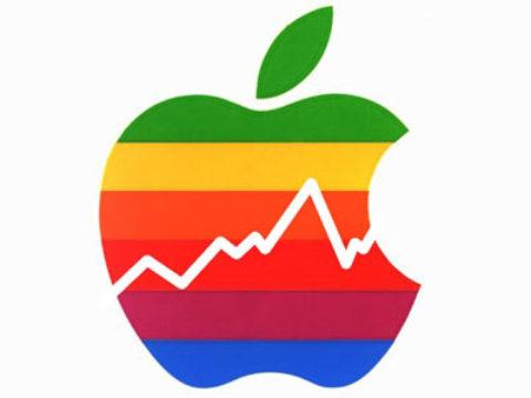 Zdaniem analityków, akcje firmy Apple pozostają jednymi z najbardziej niedocenianych w świecie.